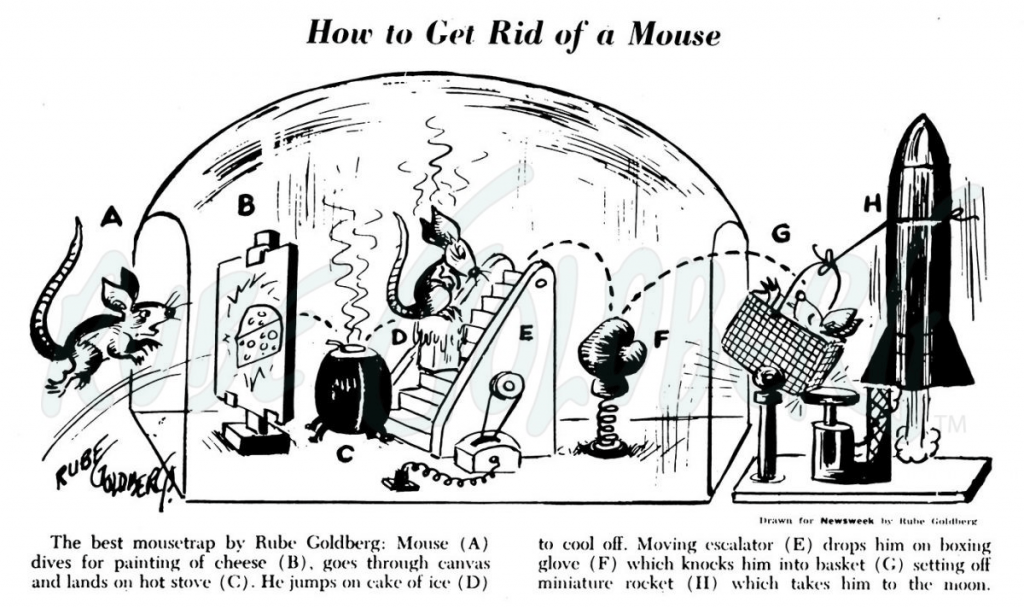 Rube Goldberg drawing of a convoluted mousetrap